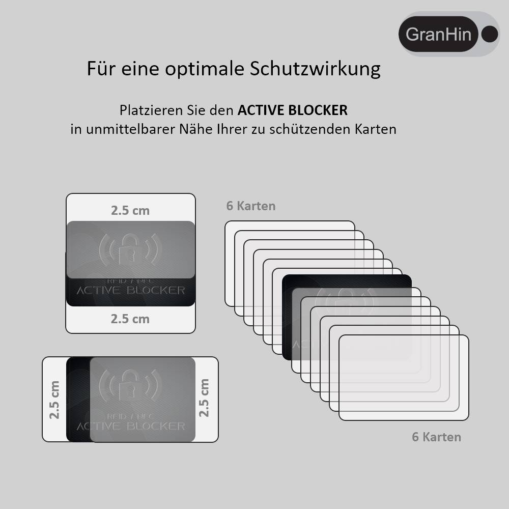 Verwendung ACTIVE BLOCKER