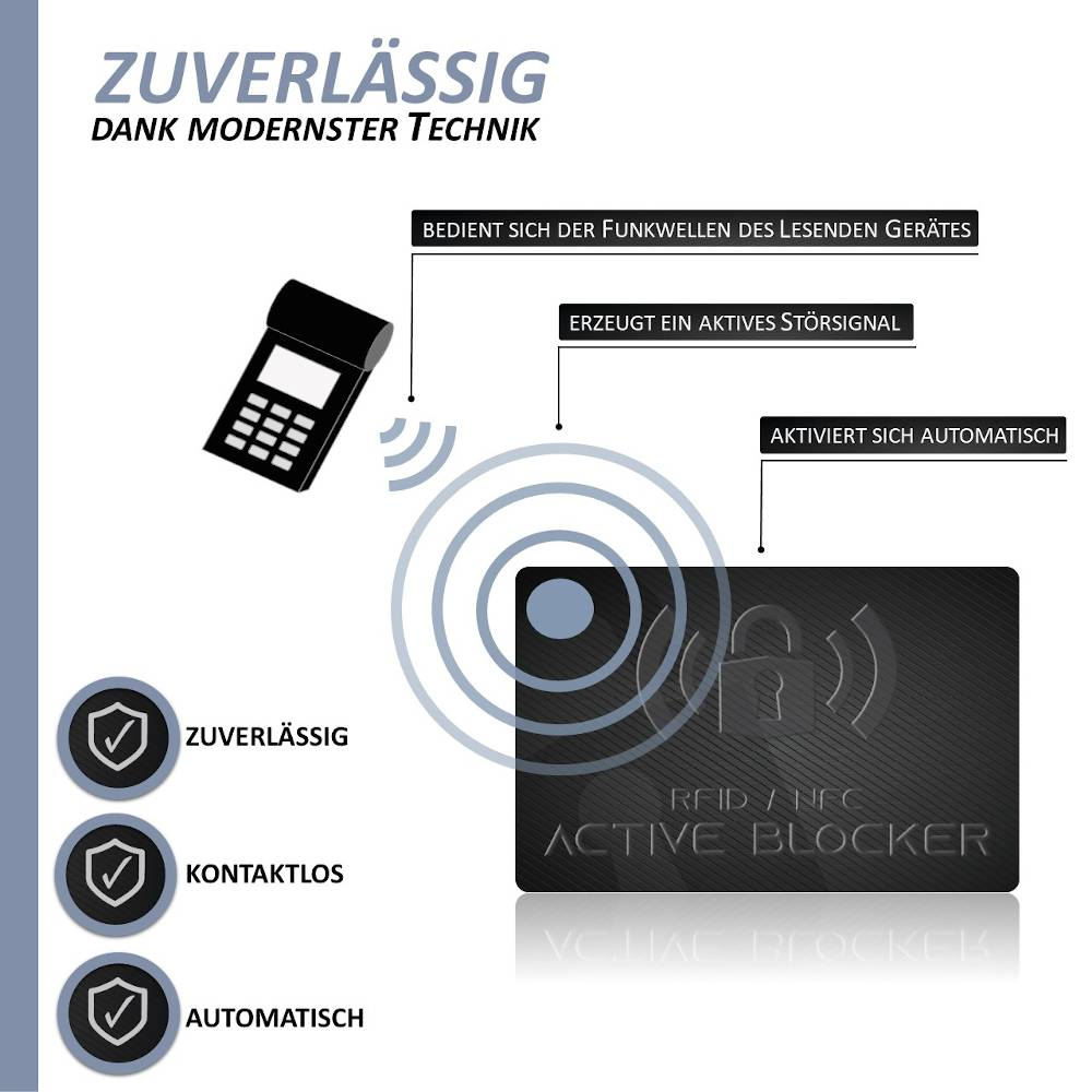 Funktionsweise ACTIVE BLOCKER